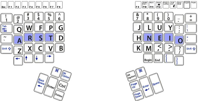 2c4497a5507 ... custom Kinesis Advantage layout